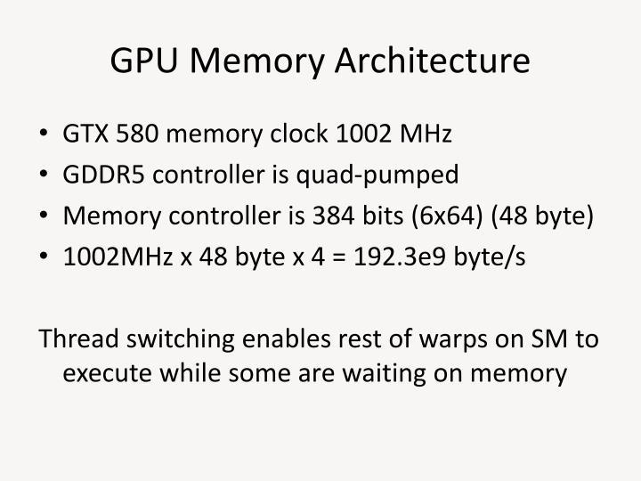 GPU Memory Architecture