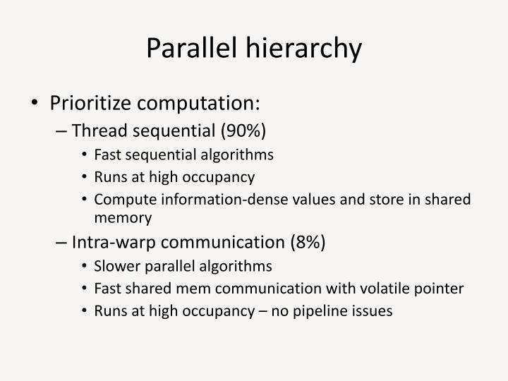 Parallel hierarchy