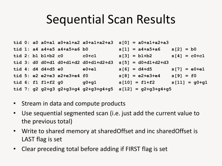 Sequential Scan Results