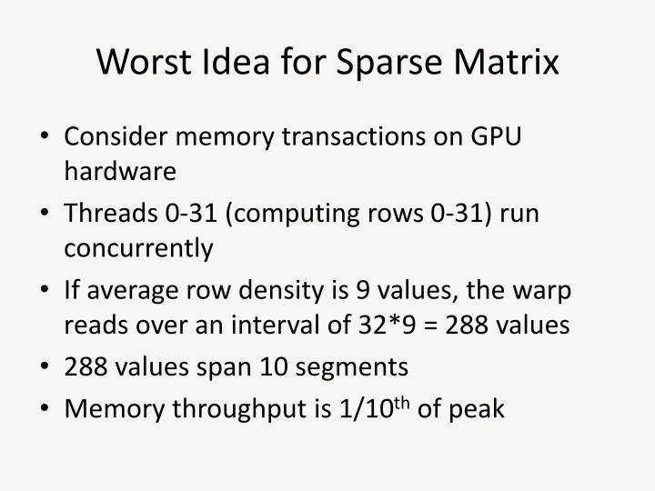 Worst Idea for Sparse Matrix