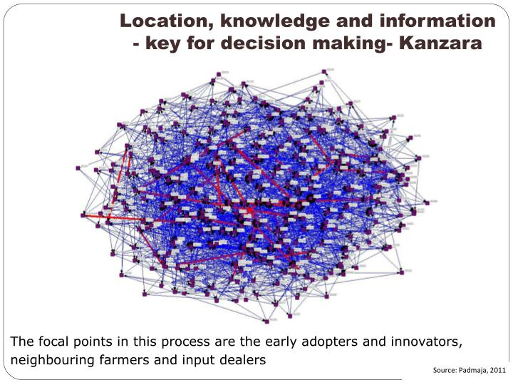 Location, knowledge and information - key for decision