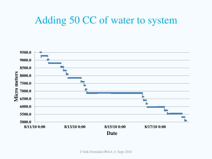 Adding 50 CC of water to system