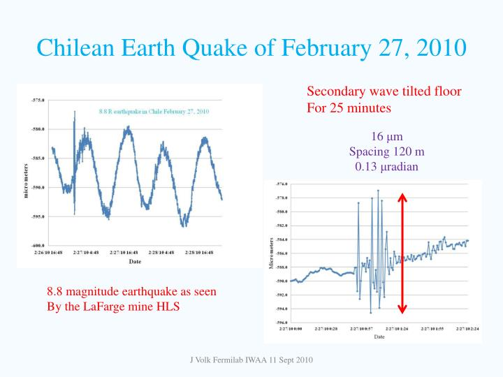 Chilean Earth Quake of February 27, 2010