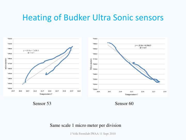 Heating of Budker Ultra Sonic sensors