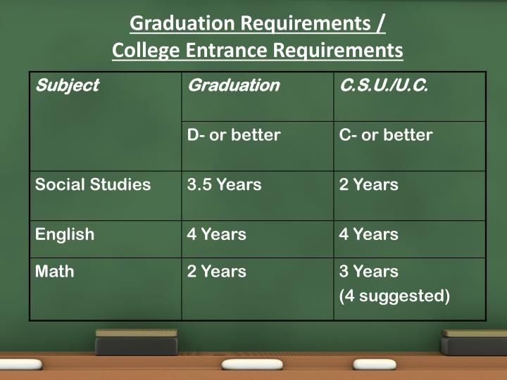 Graduation Requirements /