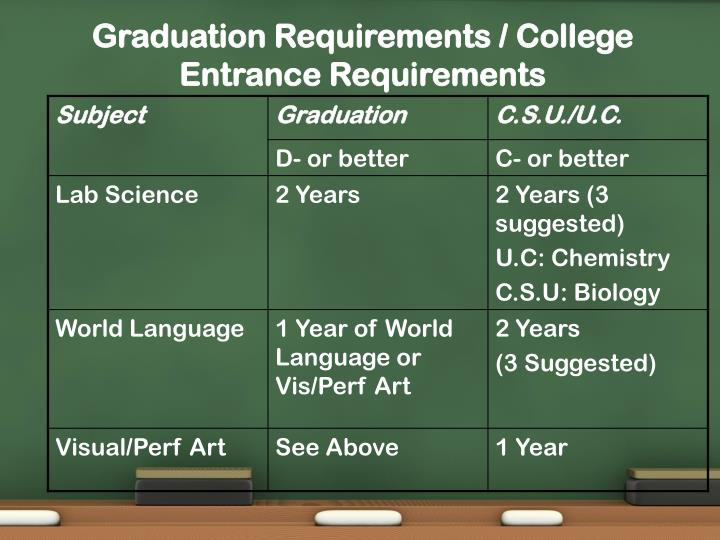 Graduation Requirements / College Entrance Requirements