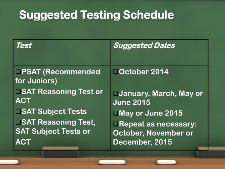 Suggested Testing Schedule