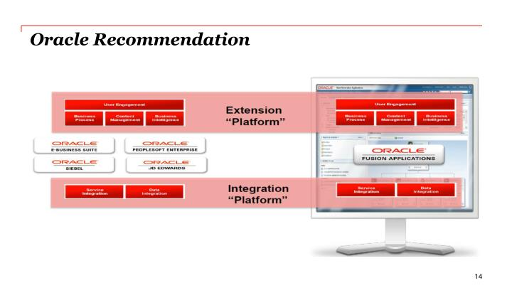 Oracle Recommendation