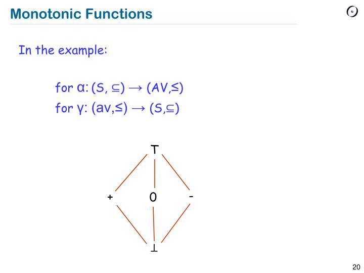 Monotonic Functions