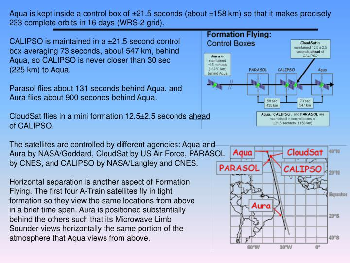 Aqua is kept inside a control box of ±21.5 seconds (about ±158 km) so that it makes precisely 233 complete orbits in 16 days (WRS-2 grid).