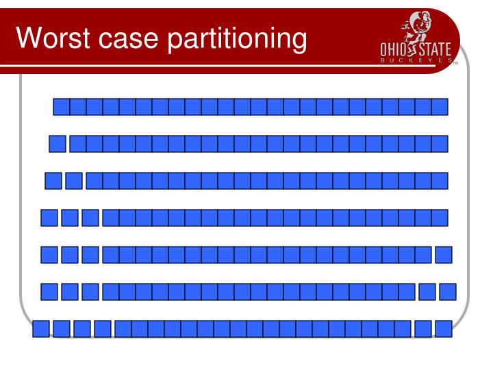 Worst case partitioning