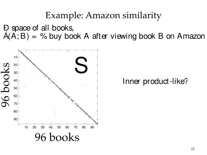 Example: Amazon similarity