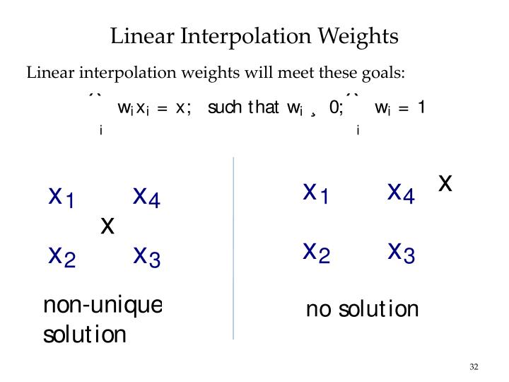 Linear Interpolation Weights