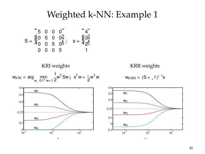 Weighted k-NN: Example 1