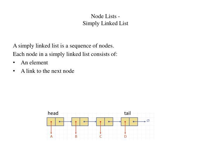 Node Lists -