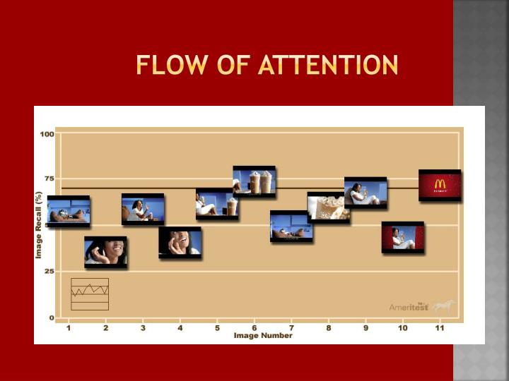 Flow of attention