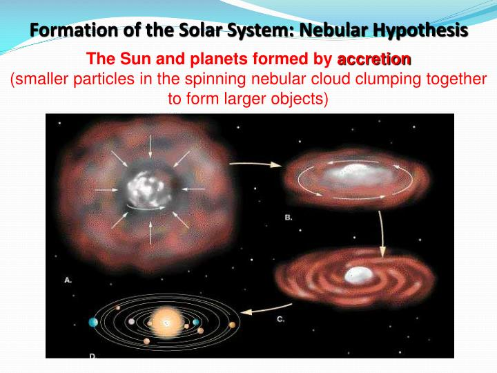 Formation of the Solar System: Nebular Hypothesis
