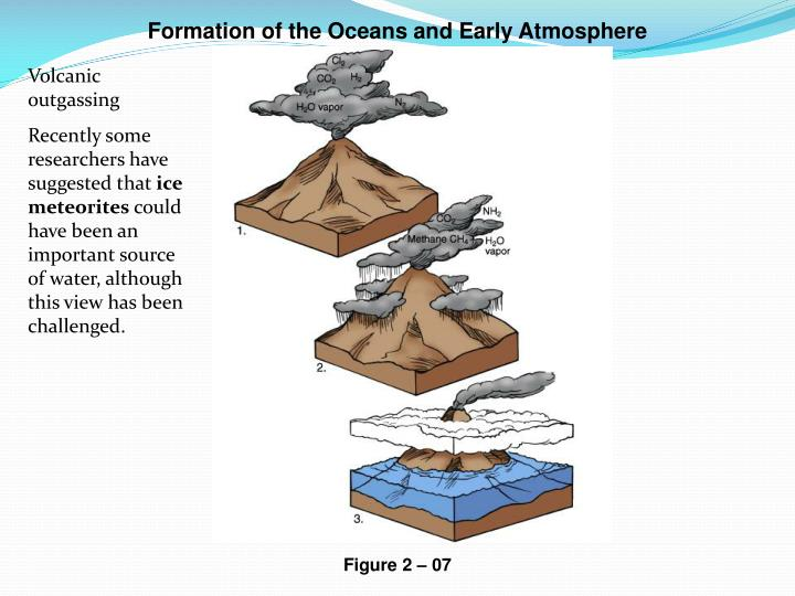 Formation of the Oceans and Early Atmosphere