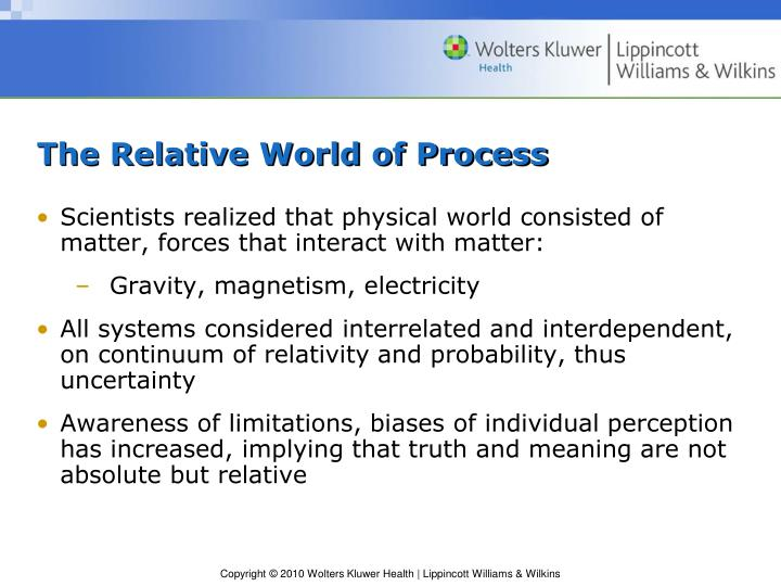 Electricity And Magnetism Interrelated