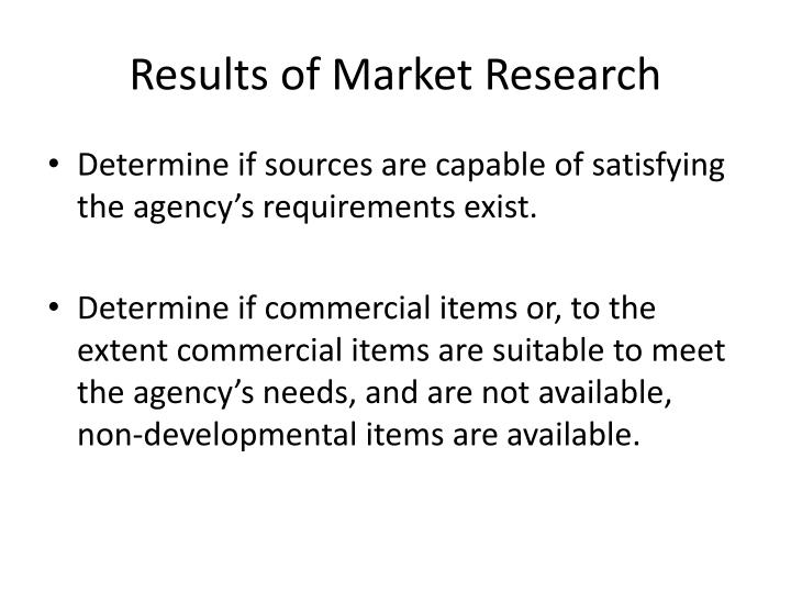 Results of Market Research