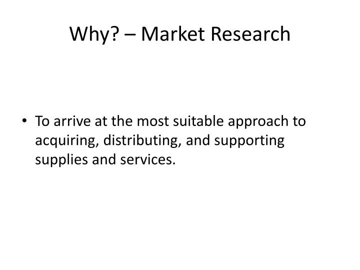 Why market research