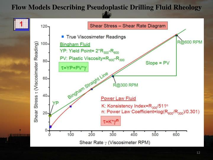 Flow Models Describing Pseudoplastic Drilling Fluid Rheology