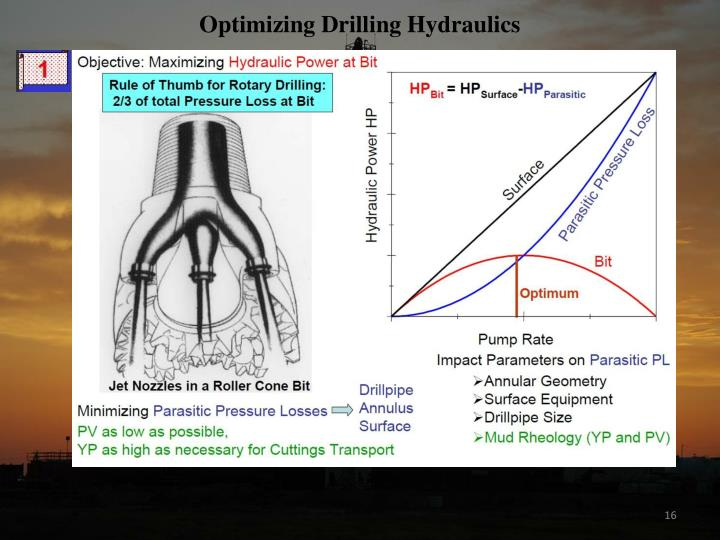 Optimizing Drilling Hydraulics