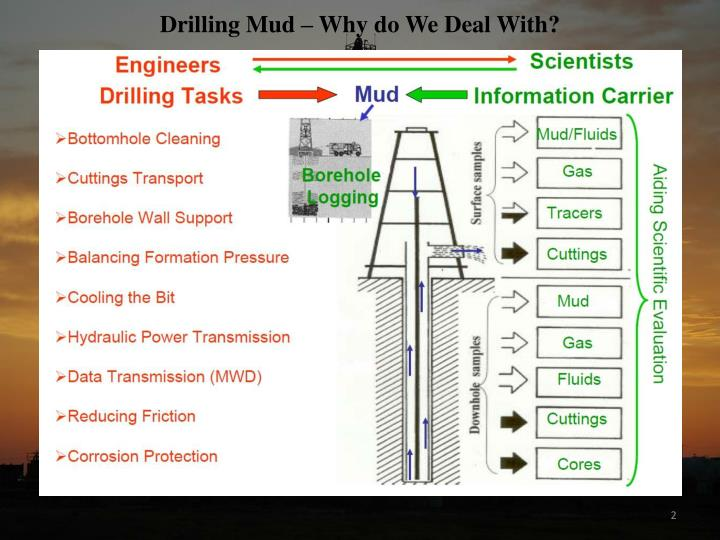 Drilling Mud – Why do We Deal With?