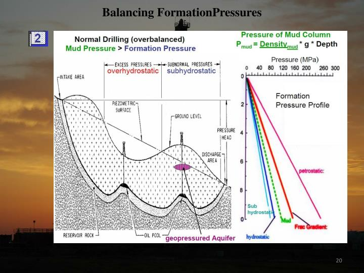 Balancing FormationPressures