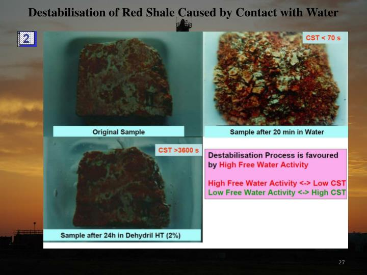 Destabilisation of Red Shale Caused by Contact with Water