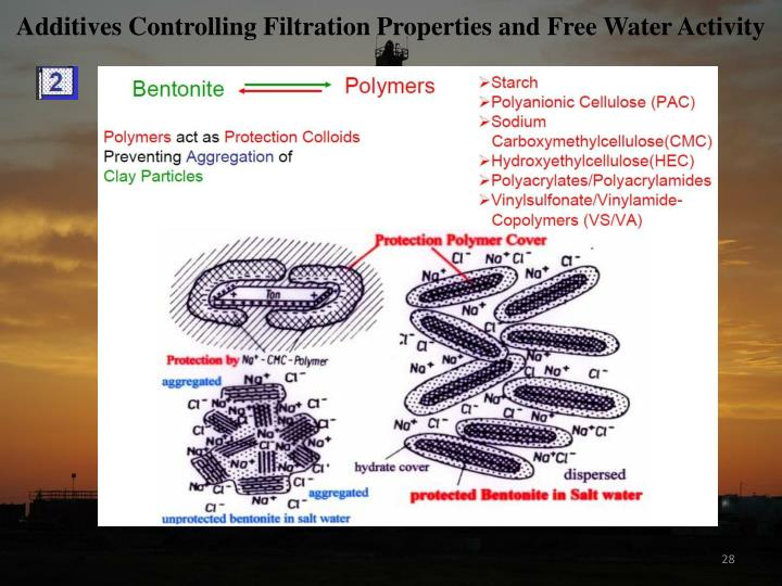 Additives Controlling Filtration Properties and Free Water Activity