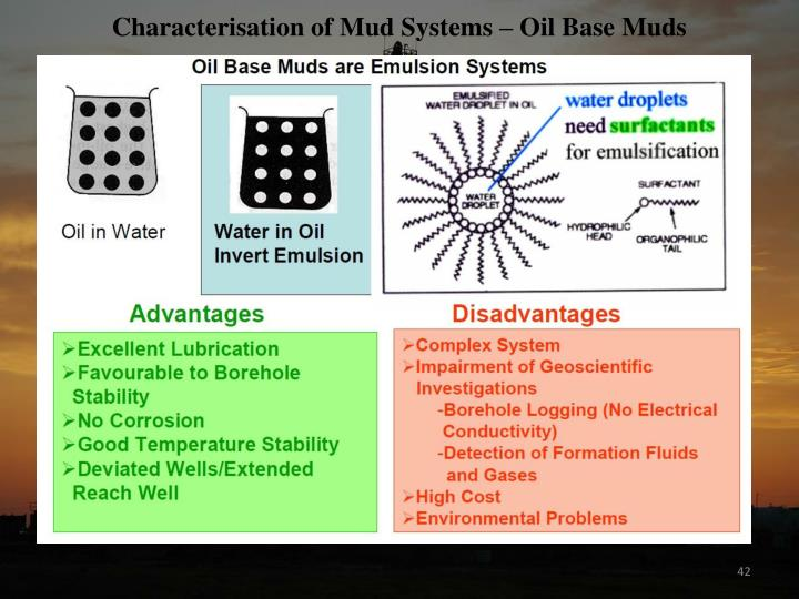Characterisation of Mud Systems – Oil Base Muds