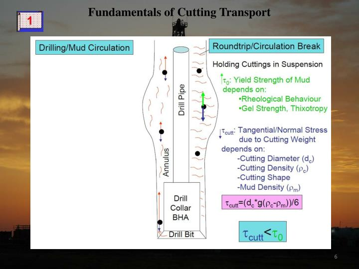 Fundamentals of Cutting Transport