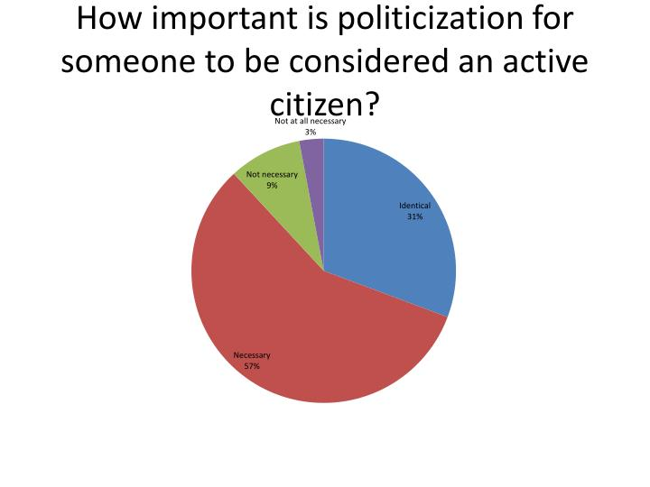 How important is politicization for someone to be considered an active citizen