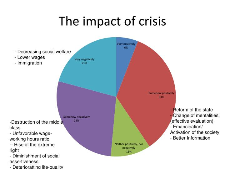 The impact of crisis