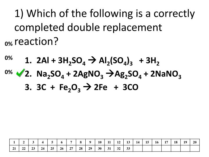 1 which of the following is a correctly completed double replacement reaction