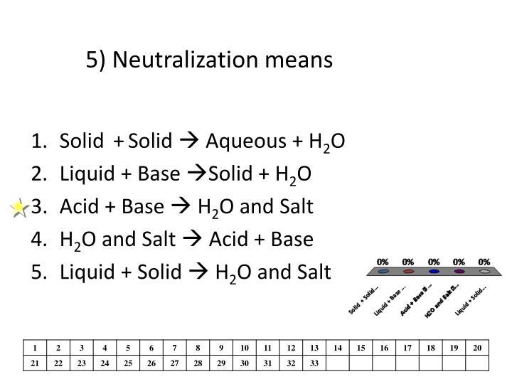 5) Neutralization
