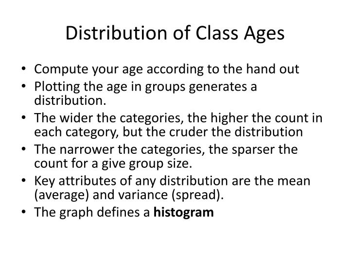 Distribution of Class Ages