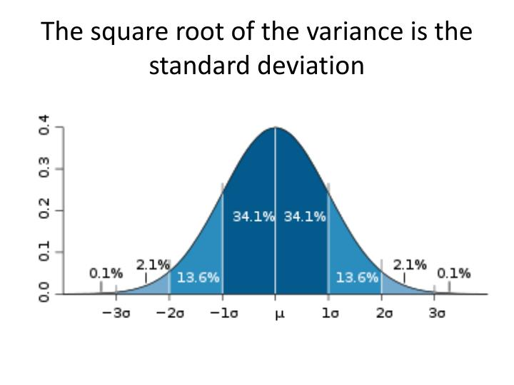 The square root of the variance is the standard deviation