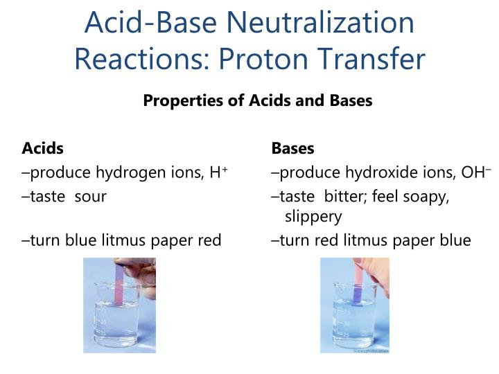 Acid-Base Neutralization Reactions: Proton Transfer
