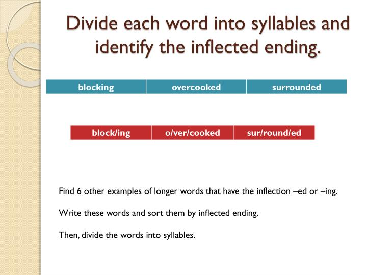 Divide each word into syllables and identify the inflected ending.