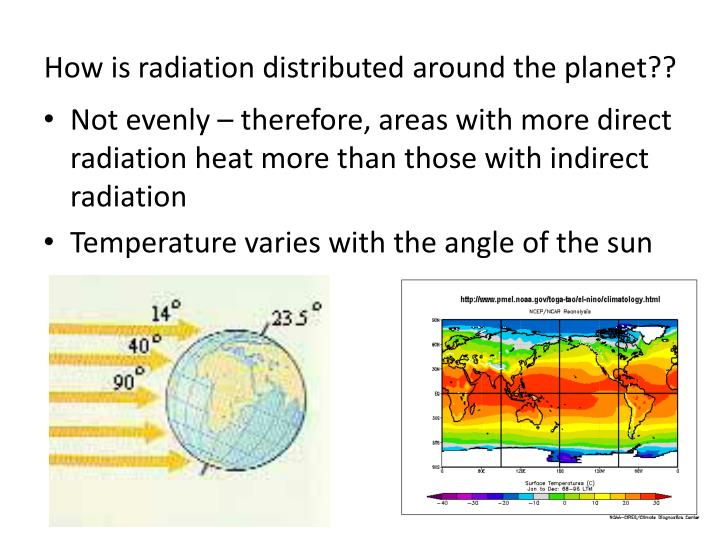 How is radiation distributed around the planet??