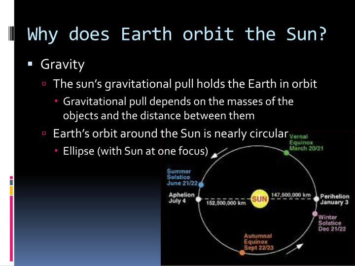 PPT - Earth's Place in Space PowerPoint Presentation - ID ...