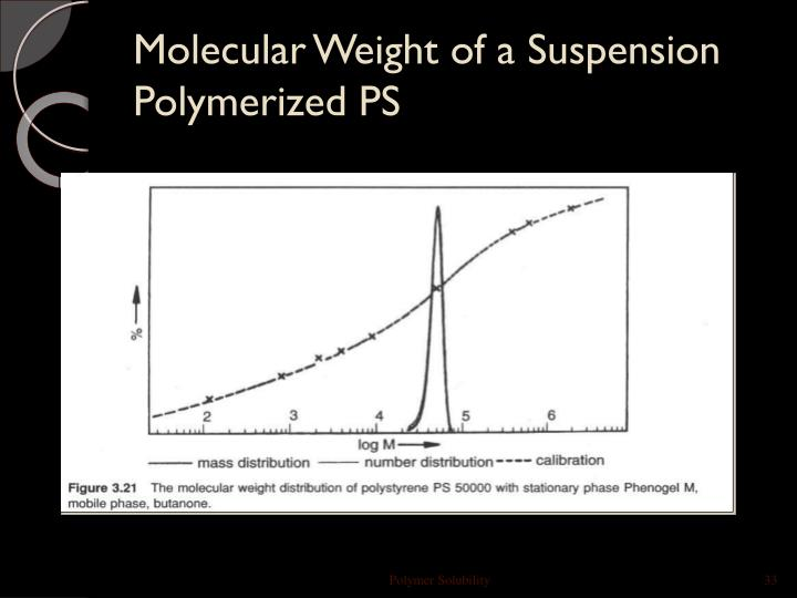 Molecular Weight of a Suspension Polymerized PS