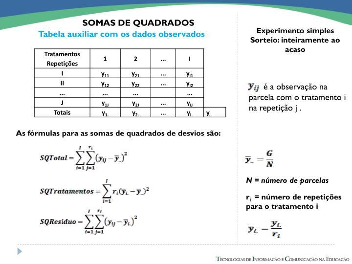 SOMAS DE QUADRADOS