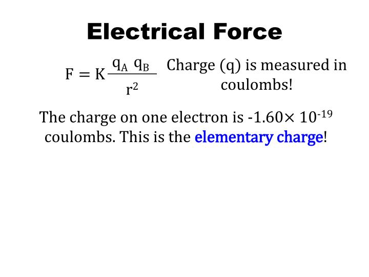 Electrical Force