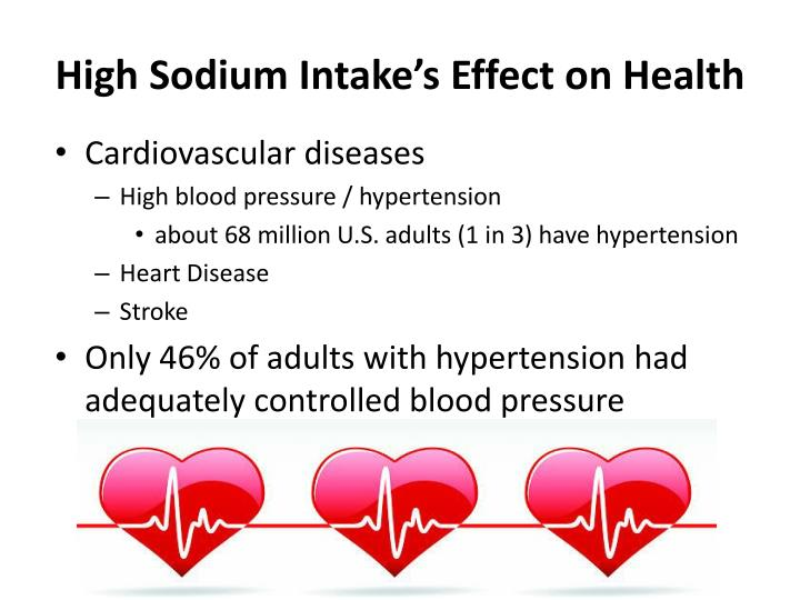 High Sodium Intake's Effect on Health