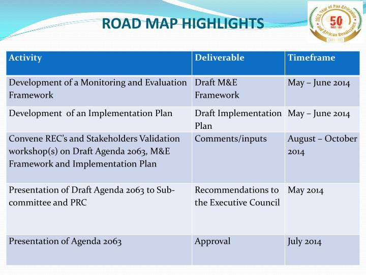 ROAD MAP HIGHLIGHTS