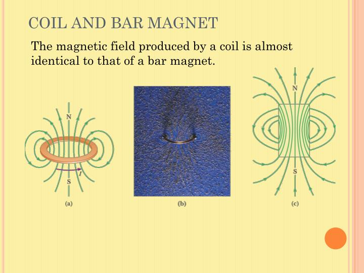 COIL AND BAR MAGNET
