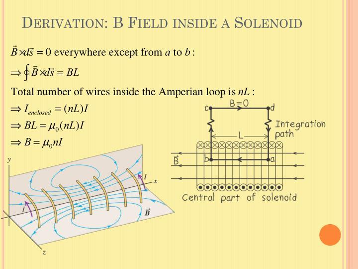Derivation: B Field inside a Solenoid